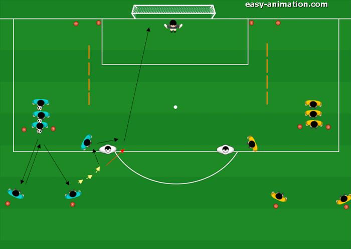 Sequenze di gioco rapidità e tiro in porta