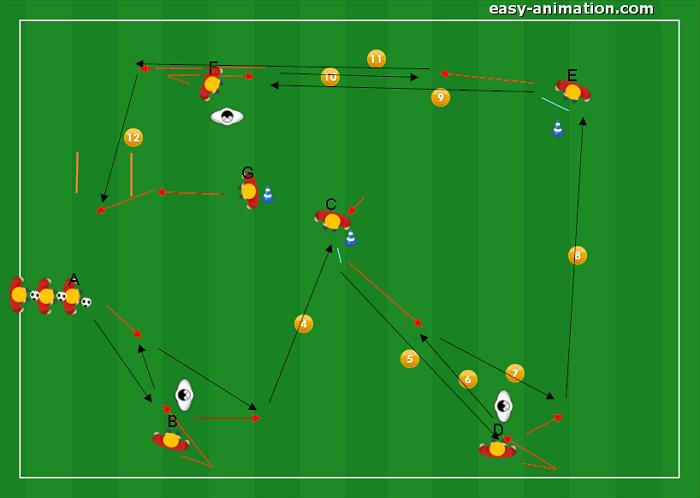 Sequenze di gioco siviglia(2)