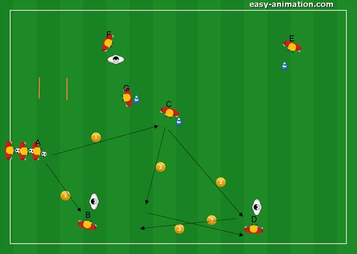 Sequenze di gioco siviglia(3)