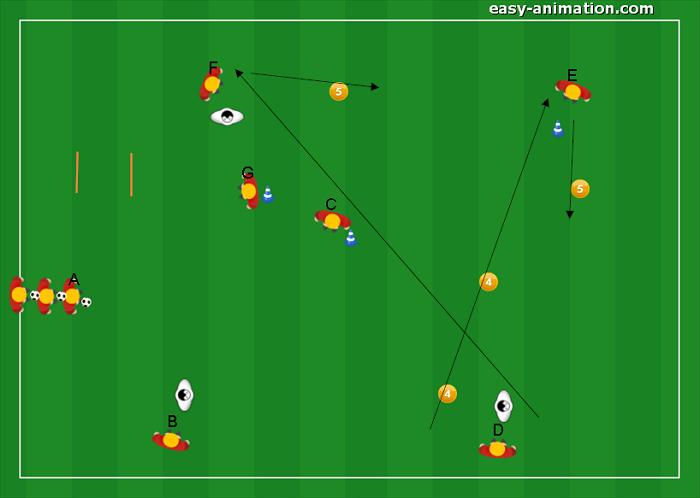 Sequenze di gioco siviglia(4)