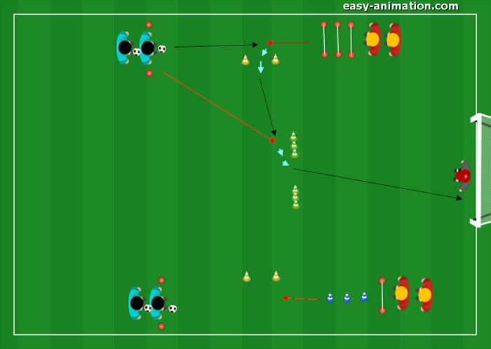 Esercizio per la scuola calcio migliorare il controllo di - Entrare in una porta ...