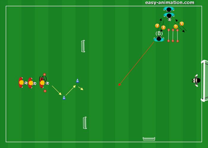 Scuola Calcio esercitazione integrata passaggio ricezione 1v1
