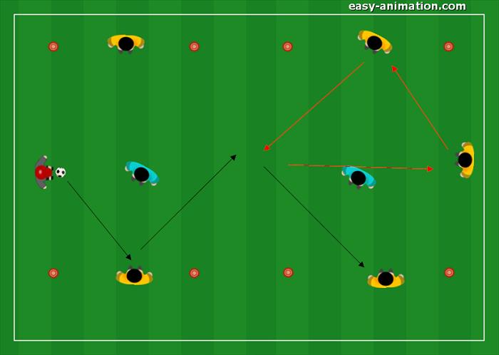 Doppio Rondo 3v1 Gioco tra le linee Orazzini(2)