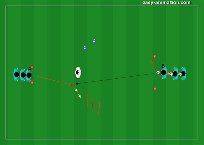 Esercizio di Tecnica Controllo orientato e guida della palla(2)