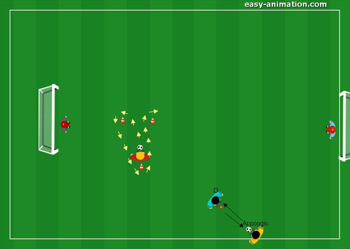 Scuola Calcio Analitico-Situazionale Passaggio Guida 1v1(2)