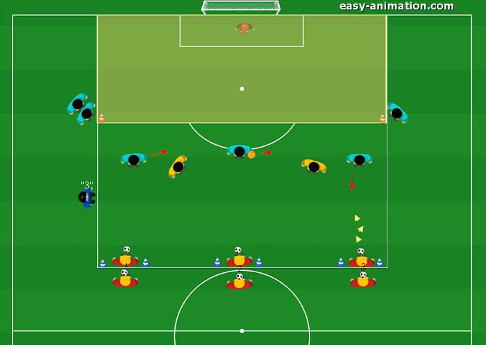 Es. Difensiva 3v3 e transizioni