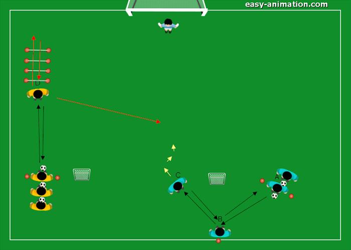 Scuola Calcio analitico-coordinativo-situazionale passaggio 1v1