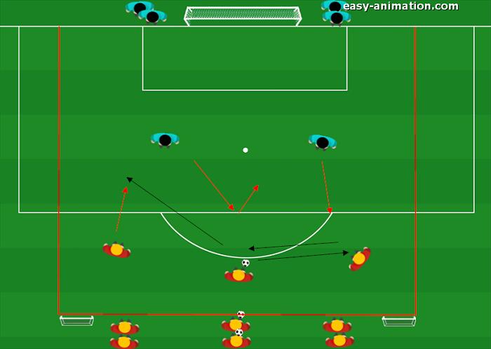 Atletico Madrid Situazione di Gioco 3v2