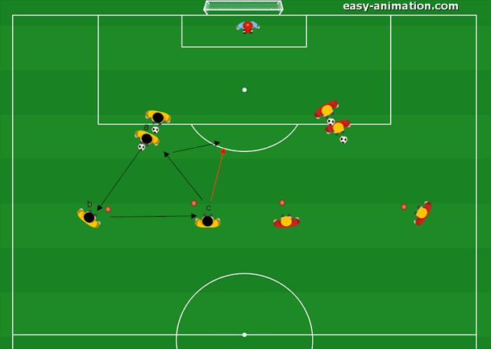 Barcellona Combinazioni a 3 e tiro in porta(3)
