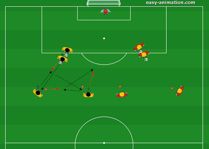 Barcellona Combinazioni a 3 e tiro in porta(6)