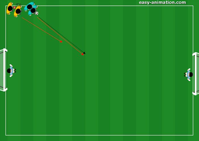 Esercitazione Difensiva 1v1 con difensore alle spalle