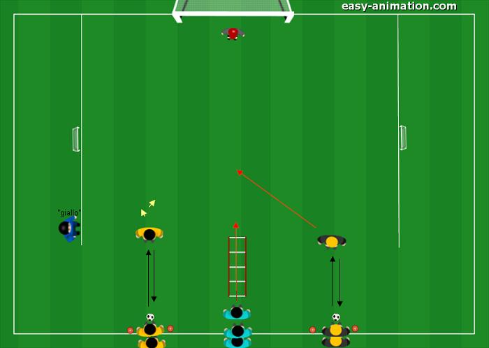 Scuola Calcio analitico-coordinativo-situazionale passaggio coordinazione 2v1