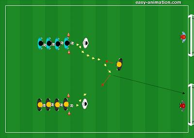 Scuola-Calcio-Dribbling-1v1-Transizioni