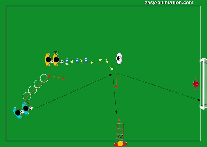 Scuola-Calcio-analitico-coordinativo-situazionale-dribbling-tiro-2v1