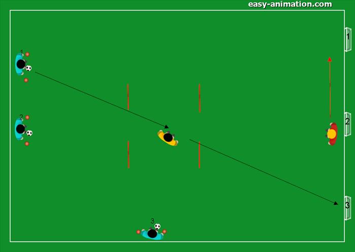 Allenare il centrocampista centrale(2)