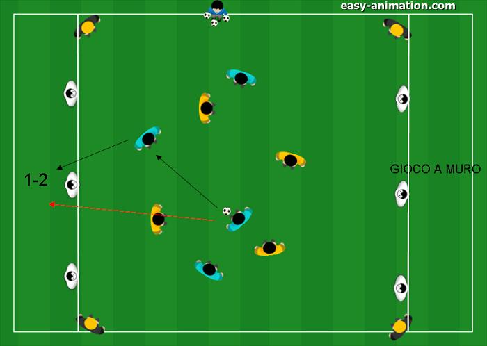 Possesso finalizzato all'attacco dello spazio 1-2 e gioco a muro(3)