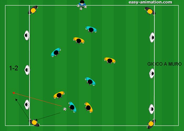 Possesso finalizzato all'attacco dello spazio 1-2 e gioco a muro(4)
