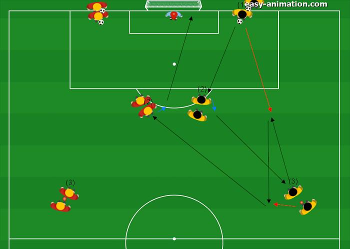 Atletico Madrid Sequenze di passaggi e tiro in porta(4)
