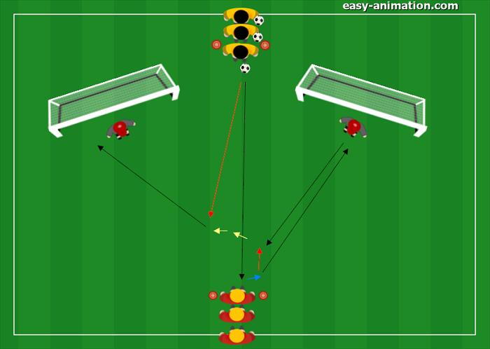 Scuola Calcio 1v1 per il controllo orientato e il gol