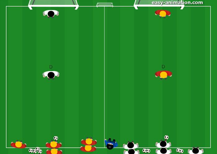 Scuola Calcio Gioco Situazionale Migliorare Scelte Decisionali