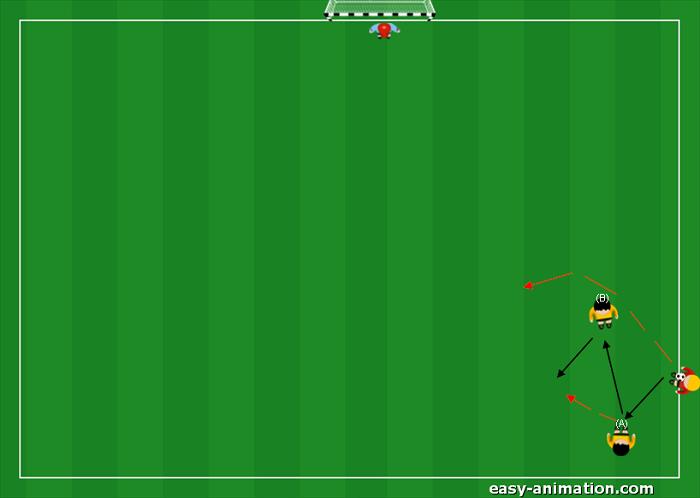 Situaz. di gioco 1v1 o 2v1 dopo rimessa laterale