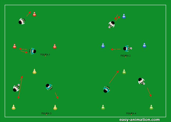 Scuola Calcio Dominio e Cambi di direzione nel triangolo