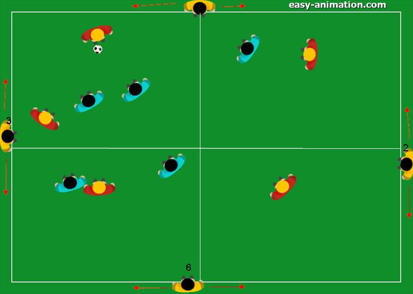 Gioco di posizione 5c5+4J Creare superiorità numerica in zona palla