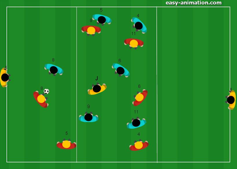 Possesso di Posizione Creare superiorità numerica in zona palla