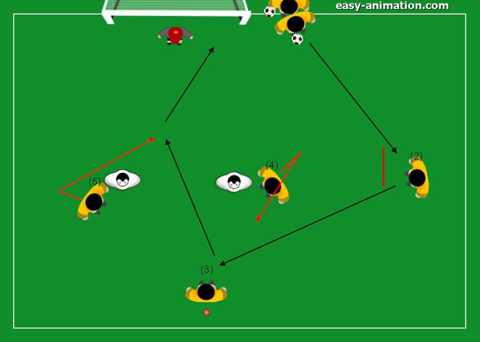 combinazioni-e-sequenze-di-movimenti-per-le-due-punte