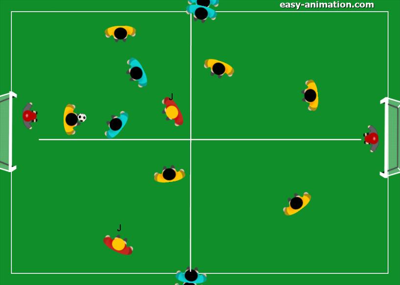 Possesso di Posizione Lavoro a Pressione Superiorità numerica in zona palla