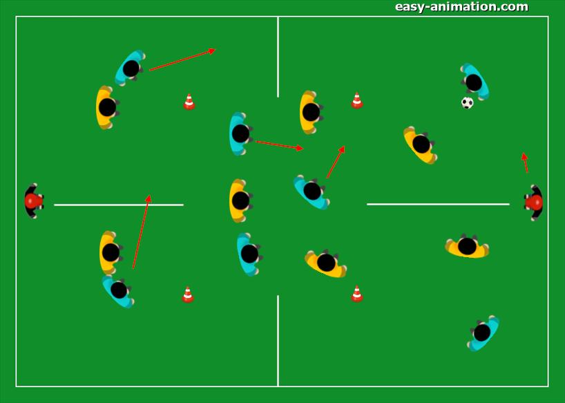 possesso-di-posizione-utilizzo-della-zona-centrale-e-superiorita-in-zona-palla