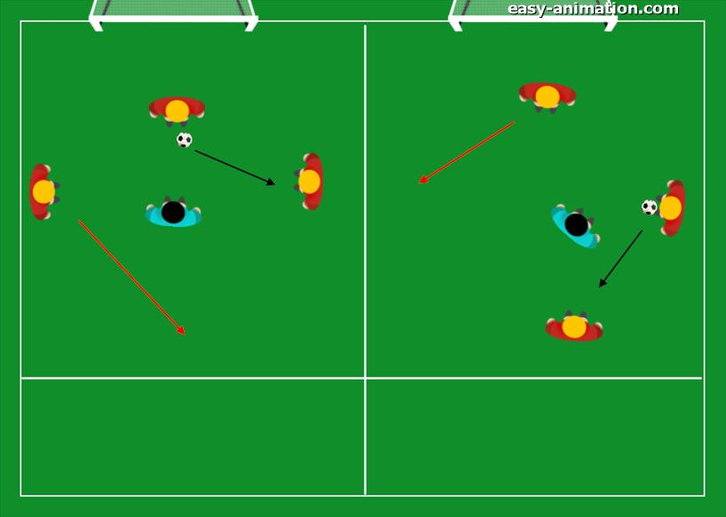 rondo-3c1-per-il-movimento-dopo-il-passaggio