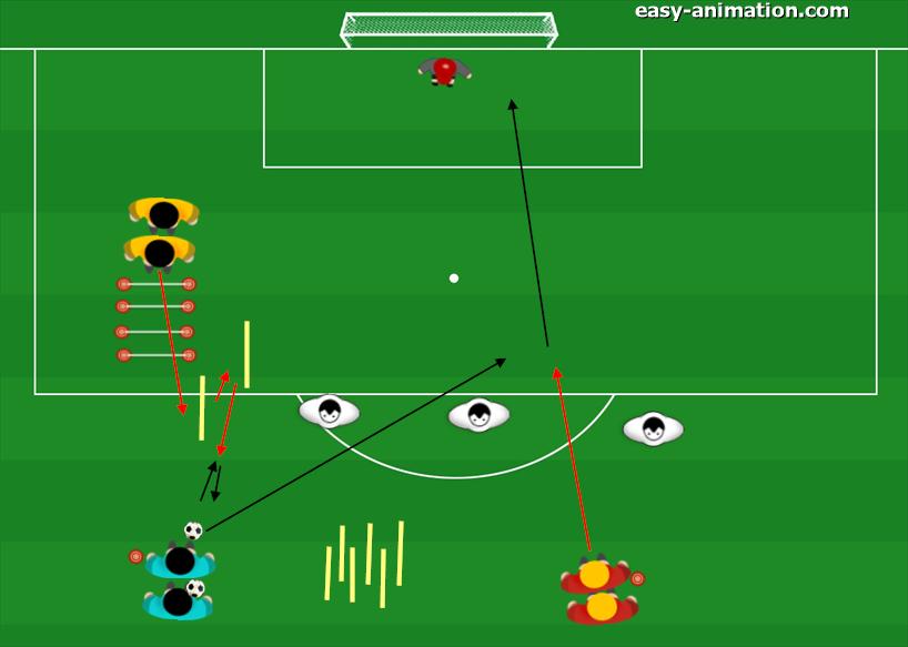 esercizio-integrato-frequenza-negli-appoggi-gioco-avanti-scarico-palla-nello-spazio
