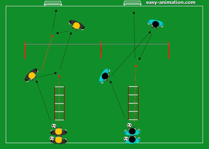 gioco-a-squadre-tecnicocoordinativo-appoggi-al-volo