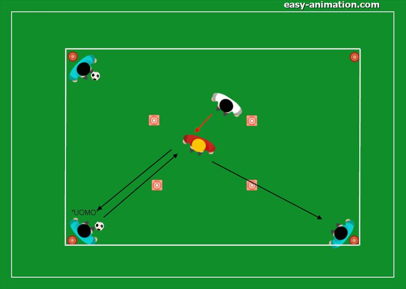 attivazione-tecnica-posizionamento-del-corpo-controllo-orientato2