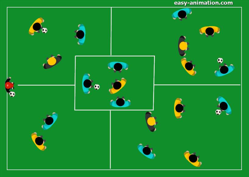 Multi-Rondos nel sistema di gioco