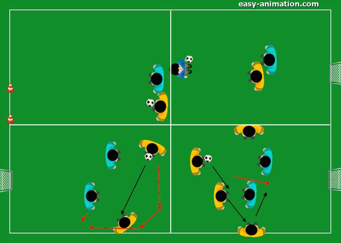 Progressione Fase Difensiva 12