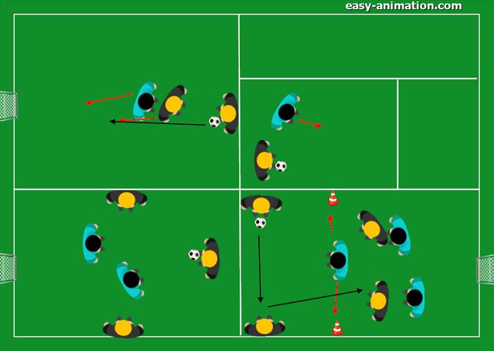 Progressione Fase Difensiva 14