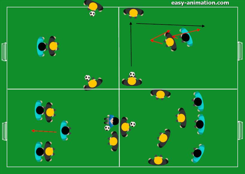 Progressione Fase Difensiva 15