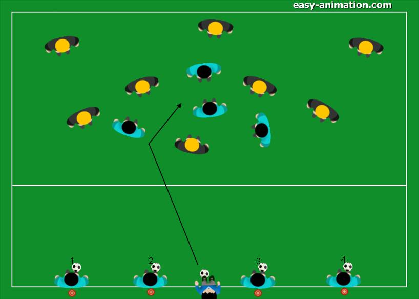 Lavoro a pressione seconda palla