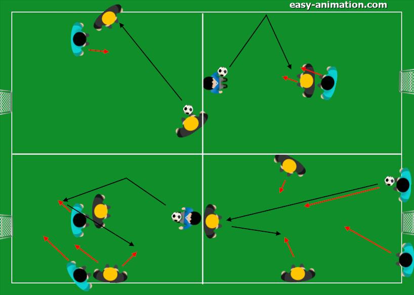 Progressione Fase Difensiva 16