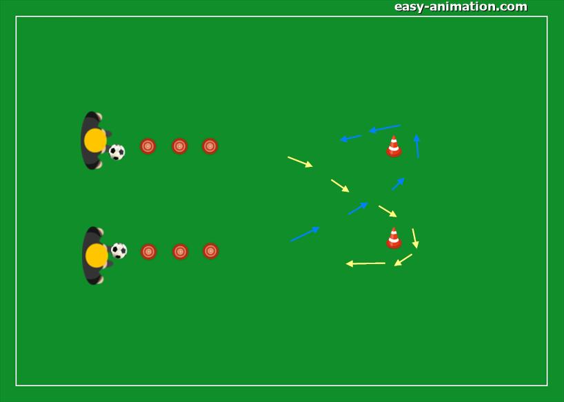 Migliorare La Guida Della Palla Con Tre Esercizi Idea Calcio