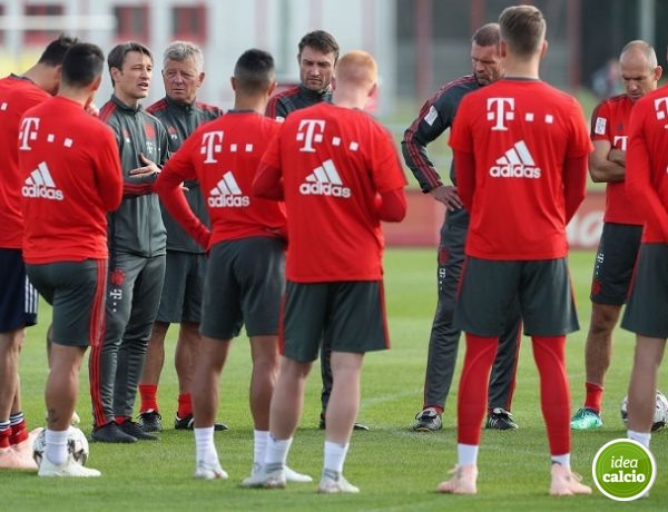 Situazione di Gioco: 6+Portiere contro 5 (Uscita dalla Zona di Costruzione e Transizioni) – Bayern Munich